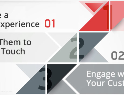 3 Steps to Engagement Marketing Success